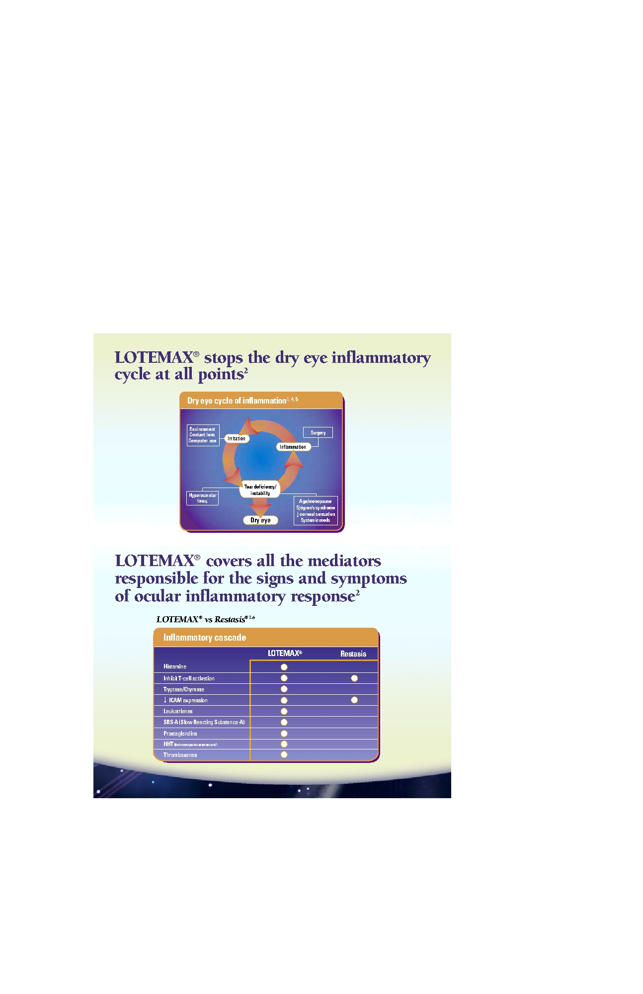 Pharma Promotion -